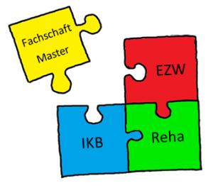 Fachschaftslogo Master EZW IKB Reha